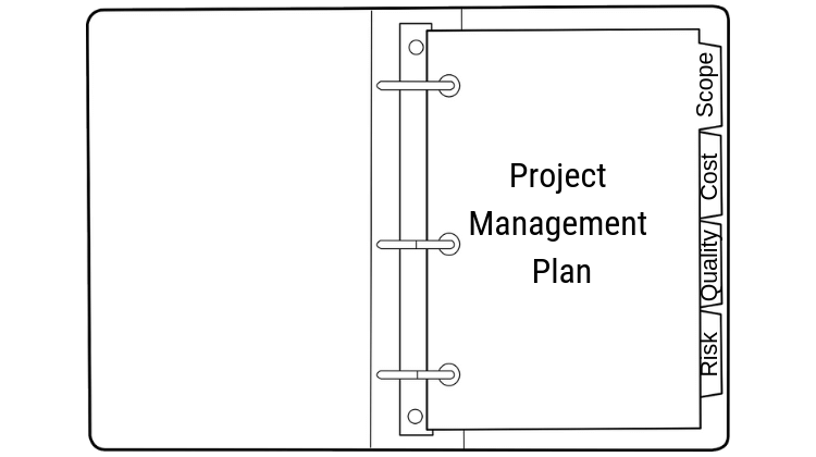 Project Management Plan [Study Notes for PMP Exam] | PM Drill
